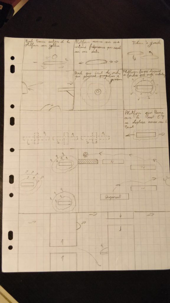 First rough draft of level situations + Some prefabs ideas